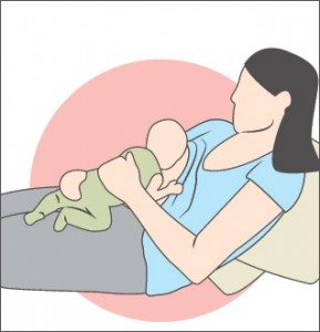 زيادة حليب الام