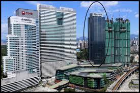 Photo of اسعار الفنادق في ماليزيا