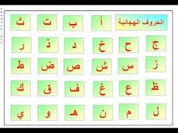 تعلم كتابة الحروف العربية ابجديه Abjadih