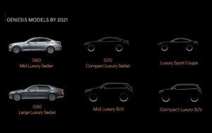 اسعار سيارات جينيسيس 2018 في السعودية